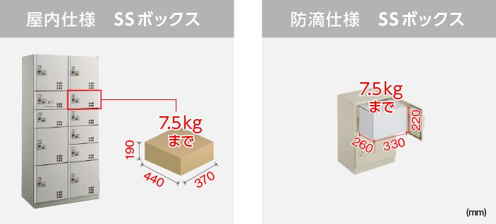 ssbox